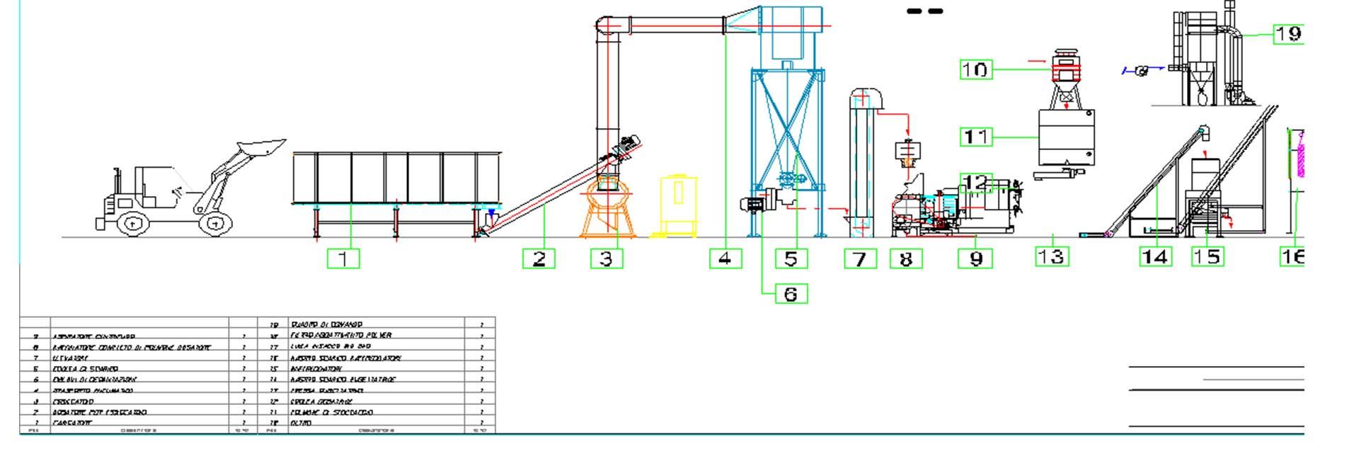 Akademia2003 tecnologie per la produzione del pellet for Progettazione del layout del garage